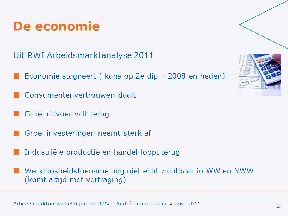 De economie Uit RWI Arbeidsmarktanalyse 2011 Economie stagneert ( kans op 2e dip – 2008 en heden) Consumentenvertrouwen daalt Groei uitvoer valt terug Groei investeringen neemt sterk af Industriële productie en handel loopt terug Werkloosheidstoename nog niet echt zichtbaar in WW en NWW (komt altijd met vertraging) 2 Arbeidsmarktontwikkelingen en UWV - André Timmermans 4 nov.
