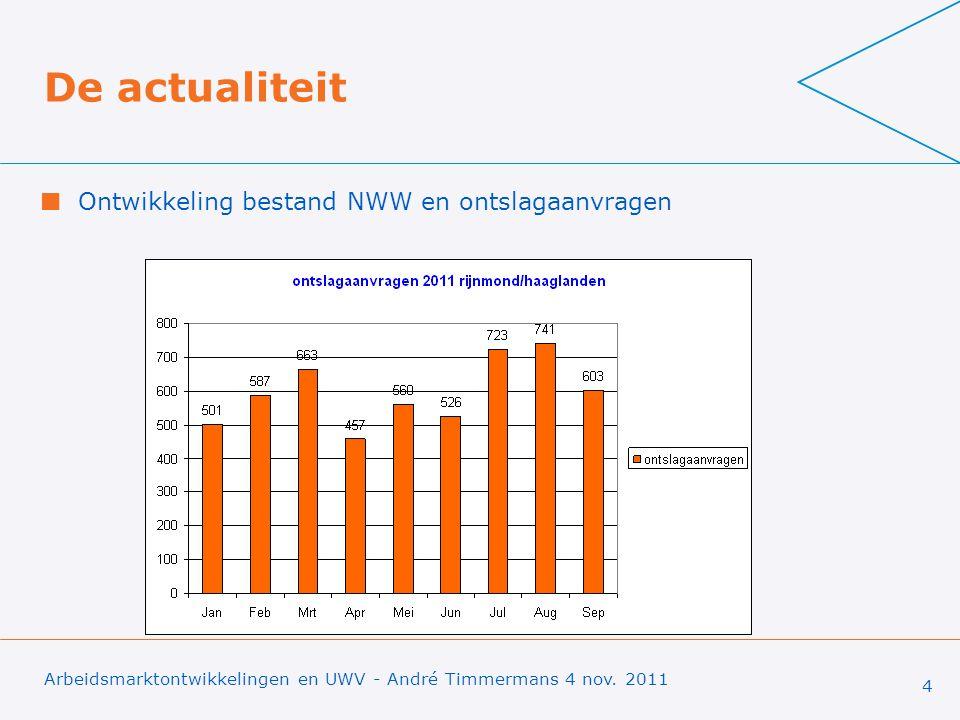 De actualiteit Ontwikkeling bestand NWW en ontslagaanvragen Arbeidsmarktontwikkelingen en UWV - André Timmermans 4 nov.