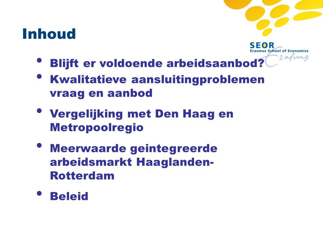 Inhoud Blijft er voldoende arbeidsaanbod? Kwalitatieve aansluitingproblemen vraag en aanbod Vergelijking met Den Haag en Metropoolregio Meerwaarde gei