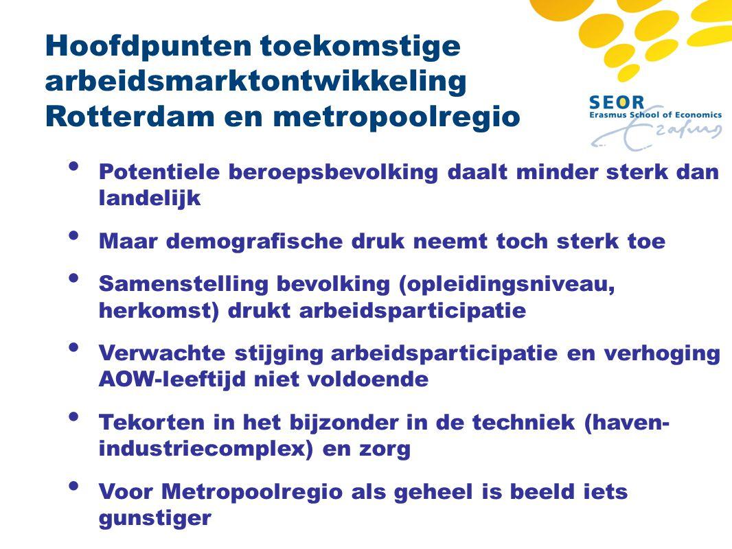 Hoofdpunten toekomstige arbeidsmarktontwikkeling Rotterdam en metropoolregio Potentiele beroepsbevolking daalt minder sterk dan landelijk Maar demogra