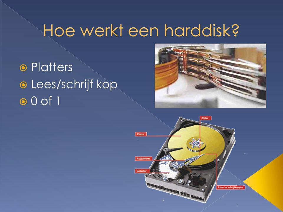  Platters  Lees/schrijf kop  0 of 1
