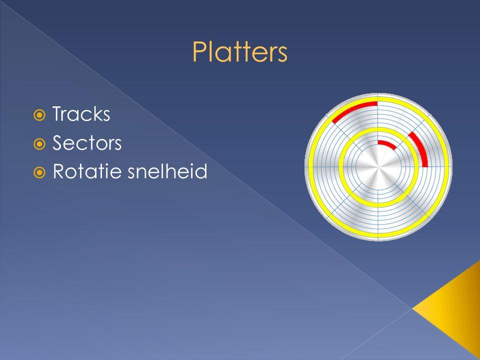  Tracks  Sectors  Rotatie snelheid