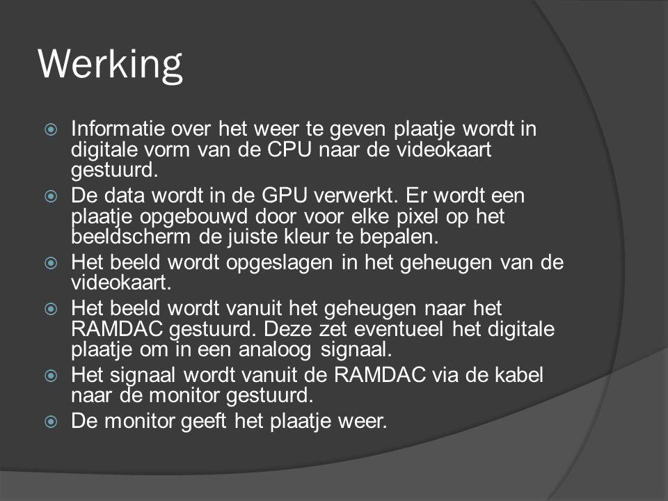 Werking  Informatie over het weer te geven plaatje wordt in digitale vorm van de CPU naar de videokaart gestuurd.