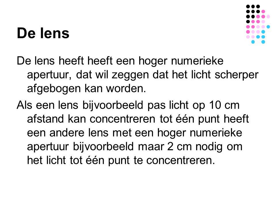 De lens De lens heeft heeft een hoger numerieke apertuur, dat wil zeggen dat het licht scherper afgebogen kan worden. Als een lens bijvoorbeeld pas li