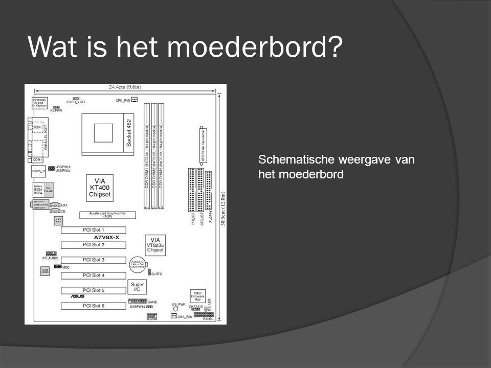 Wat is het moederbord? Schematische weergave van het moederbord