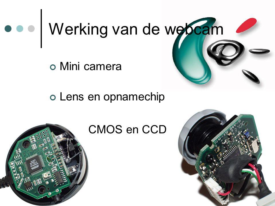 Werking van de webcam Mini camera Lens en opnamechip CMOS en CCD