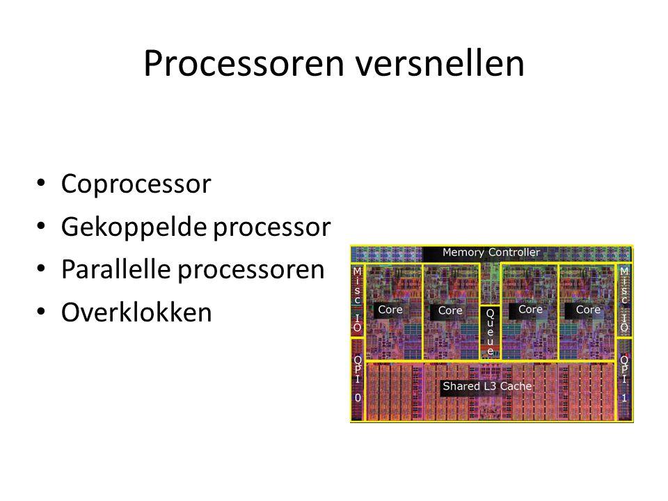 Processor in de computer