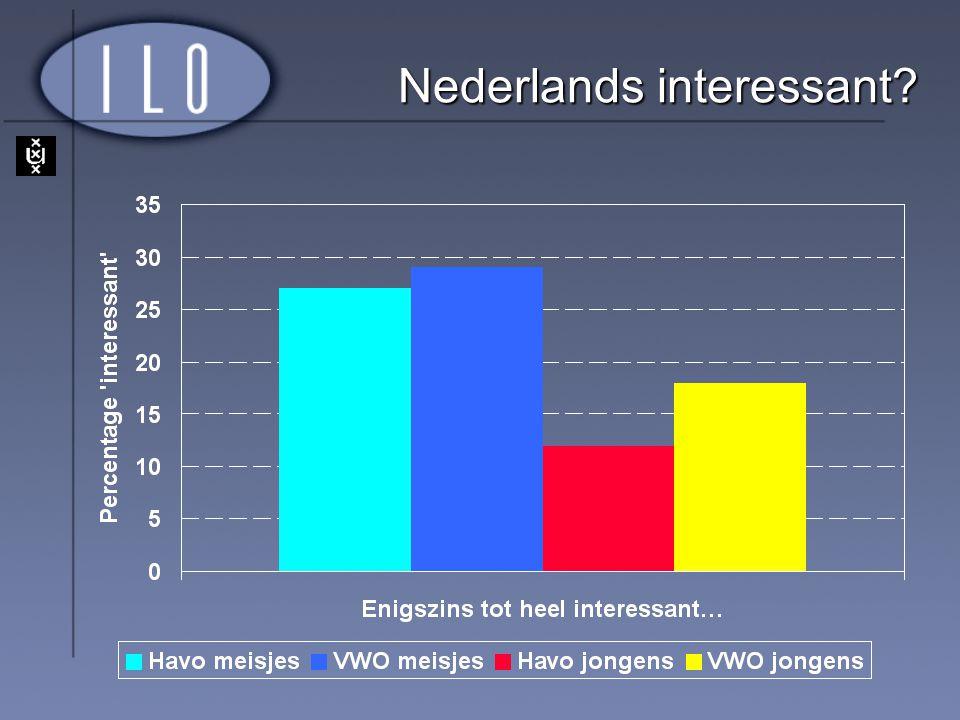 Nederlands interessant?