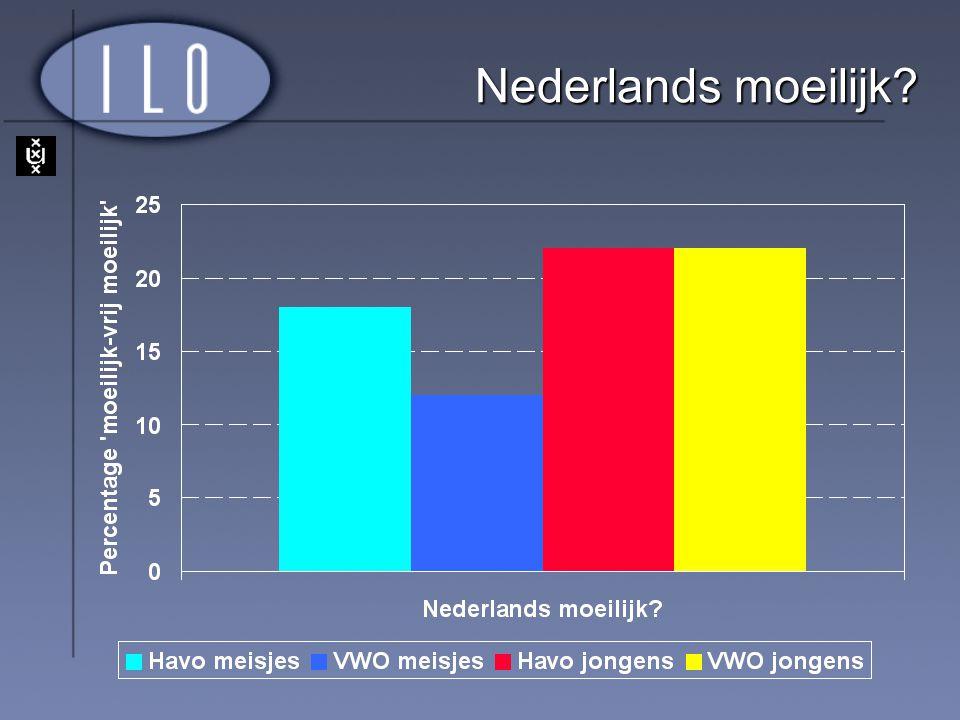 Nederlands moeilijk?