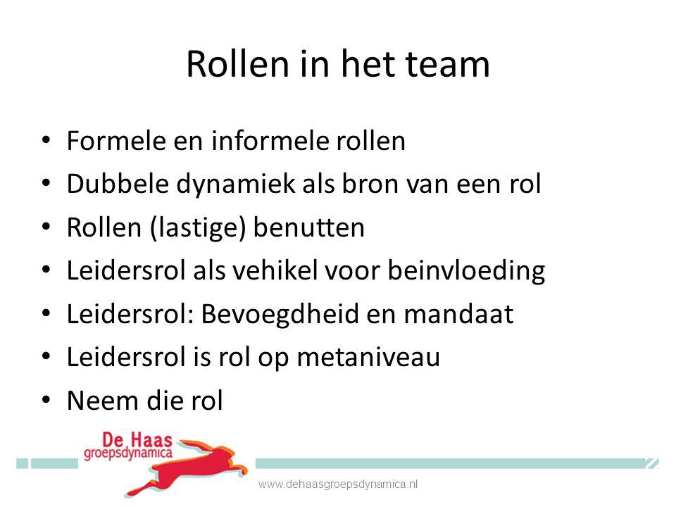 Rollen in het team Formele en informele rollen Dubbele dynamiek als bron van een rol Rollen (lastige) benutten Leidersrol als vehikel voor beinvloedin