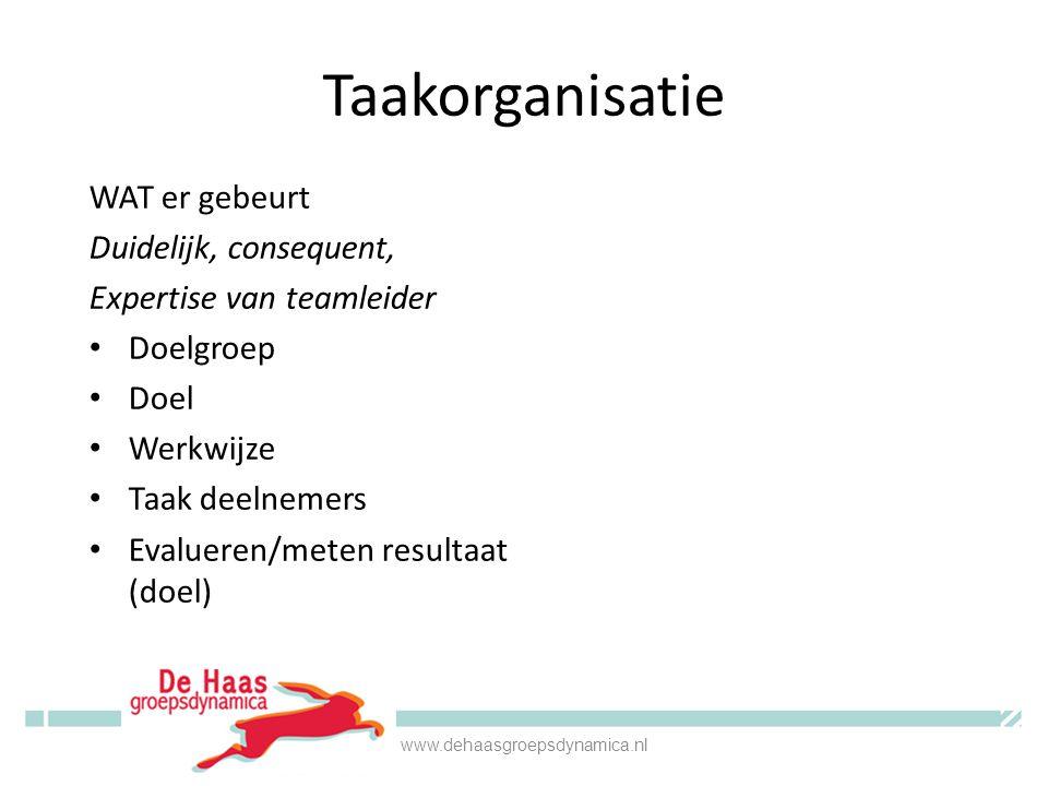 Taakorganisatie www.dehaasgroepsdynamica.nl WAT er gebeurt Duidelijk, consequent, Expertise van teamleider Doelgroep Doel Werkwijze Taak deelnemers Evalueren/meten resultaat (doel)
