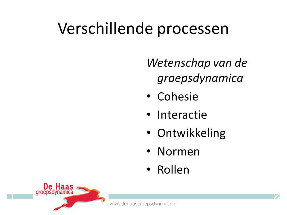 Verschillende processen www.dehaasgroepsdynamica.nl Wetenschap van de groepsdynamica Cohesie Interactie Ontwikkeling Normen Rollen