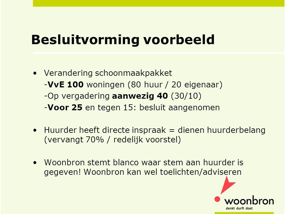 Besluitvorming voorbeeld Verandering schoonmaakpakket -VvE 100 woningen (80 huur / 20 eigenaar) -Op vergadering aanwezig 40 (30/10) -Voor 25 en tegen