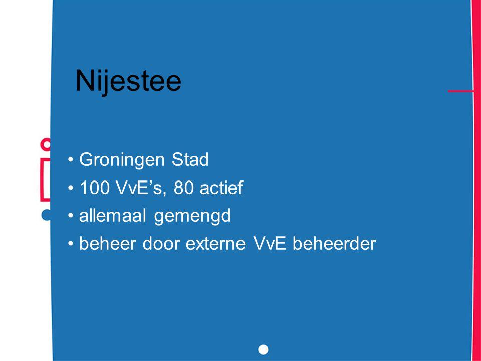 Groningen Stad 100 VvE's, 80 actief allemaal gemengd beheer door externe VvE beheerder Nijestee