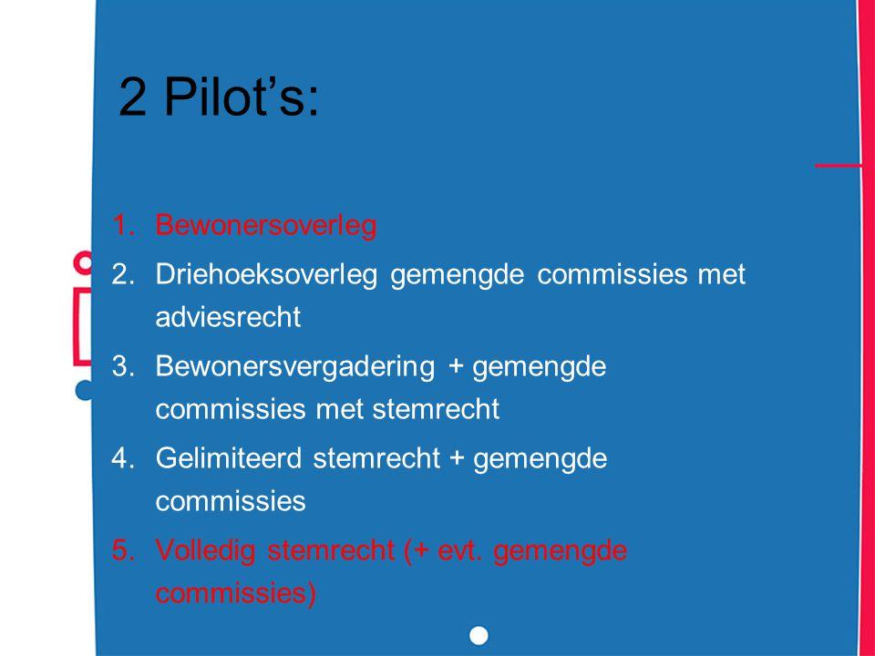 2 Pilot's: 1.Bewonersoverleg 2.Driehoeksoverleg gemengde commissies met adviesrecht 3.Bewonersvergadering + gemengde commissies met stemrecht 4.Gelimi