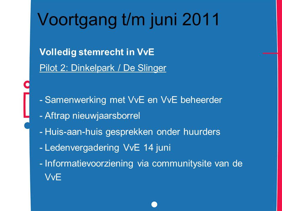 Voortgang t/m juni 2011 Volledig stemrecht in VvE Pilot 2: Dinkelpark / De Slinger -Samenwerking met VvE en VvE beheerder -Aftrap nieuwjaarsborrel -Hu