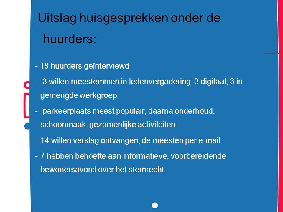 Uitslag huisgesprekken onder de huurders: - 18 huurders geïnterviewd - 3 willen meestemmen in ledenvergadering, 3 digitaal, 3 in gemengde werkgroep -
