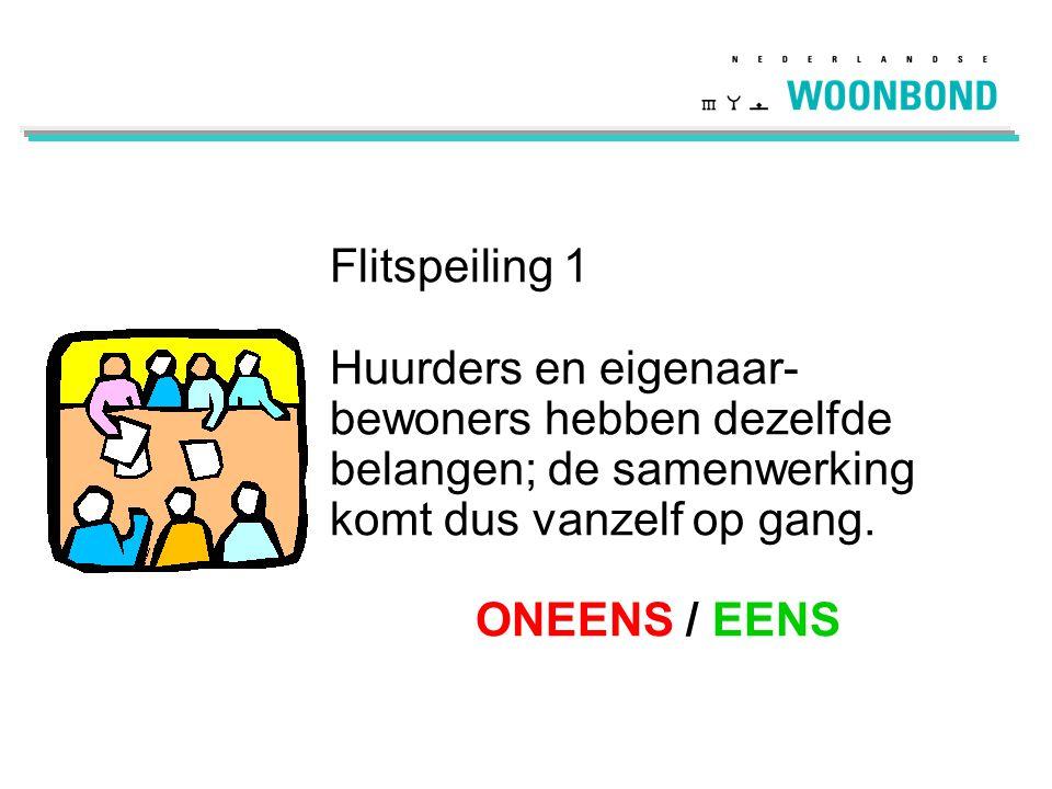 Flitspeiling 1 Huurders en eigenaar- bewoners hebben dezelfde belangen; de samenwerking komt dus vanzelf op gang. ONEENS / EENS