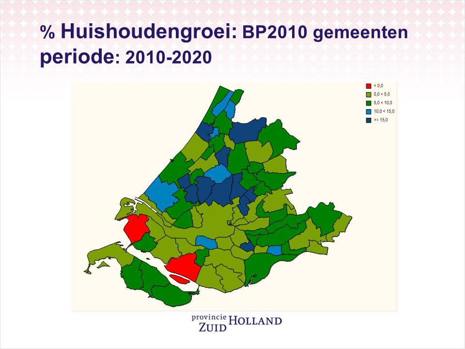 % Huishoudengroei: BP2010 gemeenten periode : 2010-2020