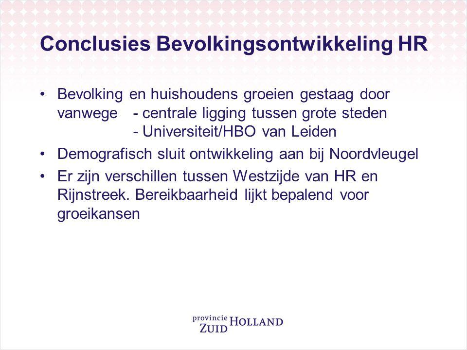 Conclusies Bevolkingsontwikkeling HR Bevolking en huishoudens groeien gestaag door vanwege - centrale ligging tussen grote steden - Universiteit/HBO van Leiden Demografisch sluit ontwikkeling aan bij Noordvleugel Er zijn verschillen tussen Westzijde van HR en Rijnstreek.