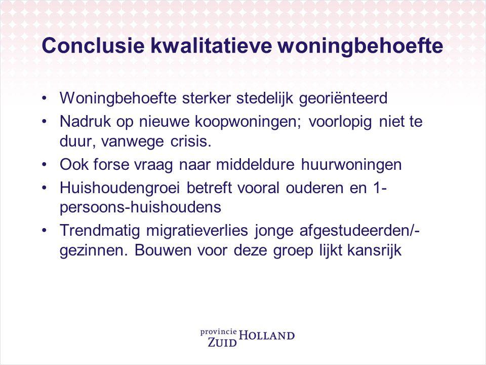 Conclusie kwalitatieve woningbehoefte Woningbehoefte sterker stedelijk georiënteerd Nadruk op nieuwe koopwoningen; voorlopig niet te duur, vanwege crisis.