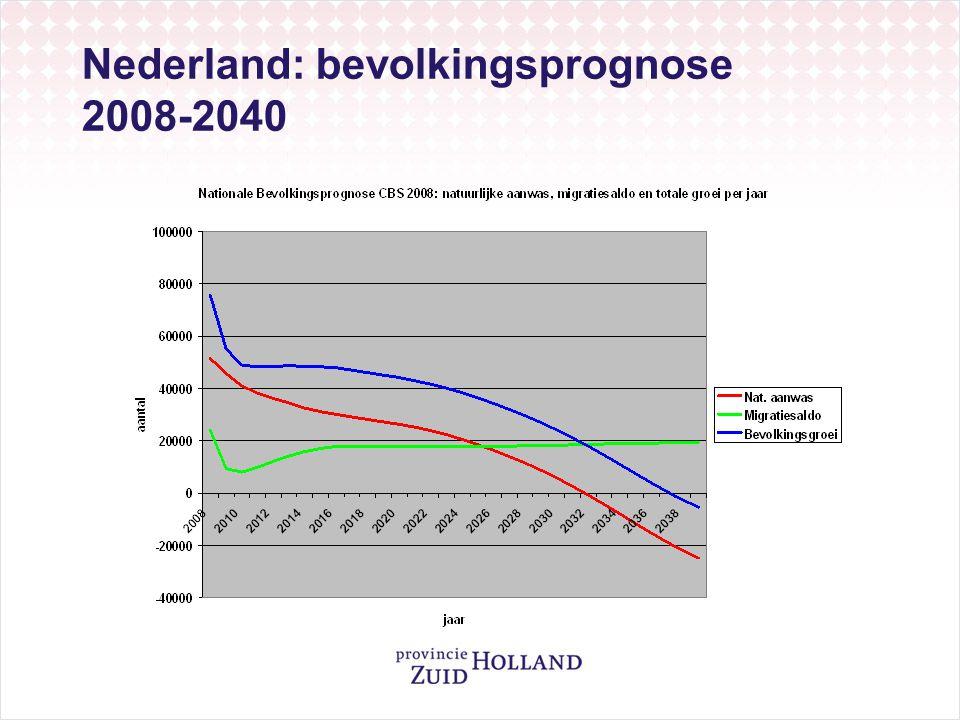 NL: huishoudensgroei 2010-40
