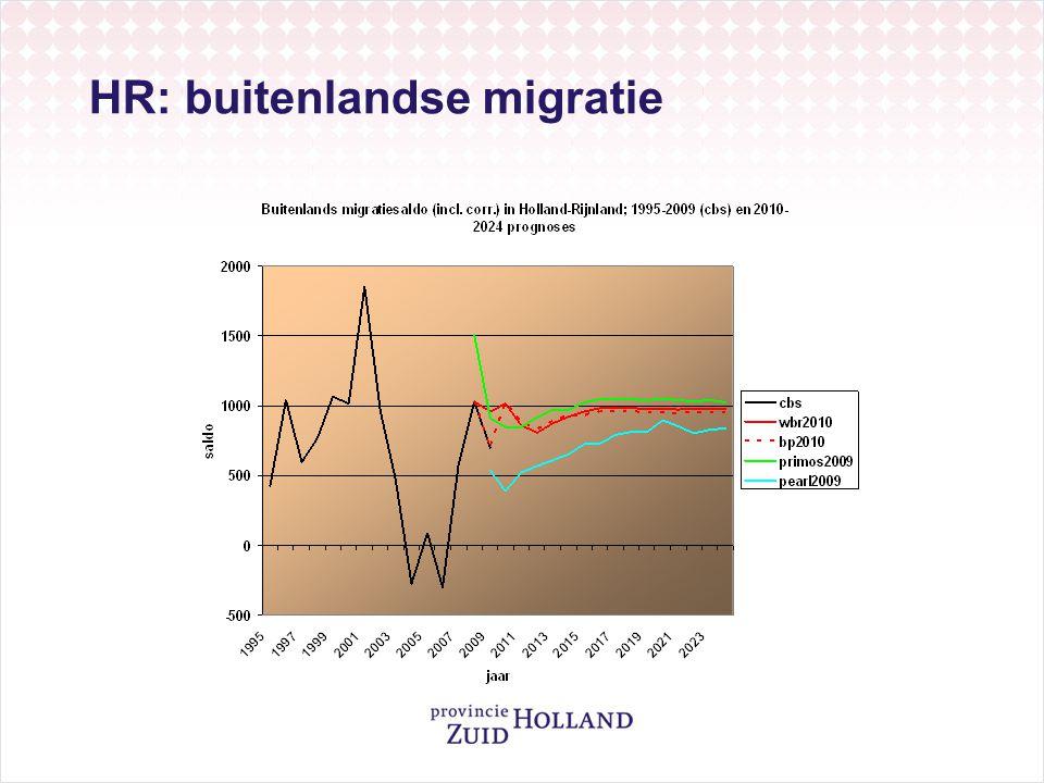 HR: buitenlandse migratie