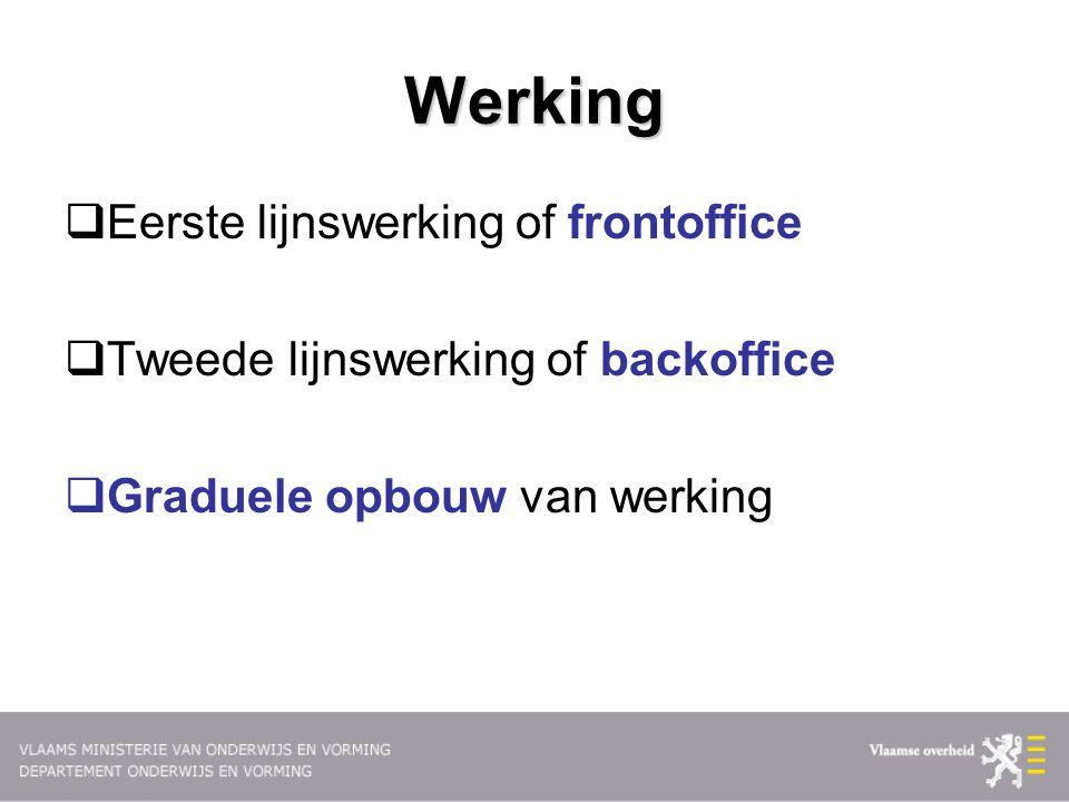Werking  Eerste lijnswerking of frontoffice  Tweede lijnswerking of backoffice  Graduele opbouw van werking