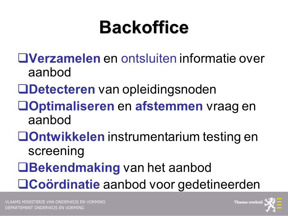 Backoffice  Verzamelen en ontsluiten informatie over aanbod  Detecteren van opleidingsnoden  Optimaliseren en afstemmen vraag en aanbod  Ontwikkel