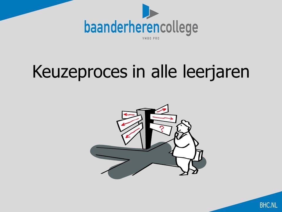 Leerjaar een * Georganiseerde rondleidingen bij diverse bedrijven in Boxtel (PSO-dag).