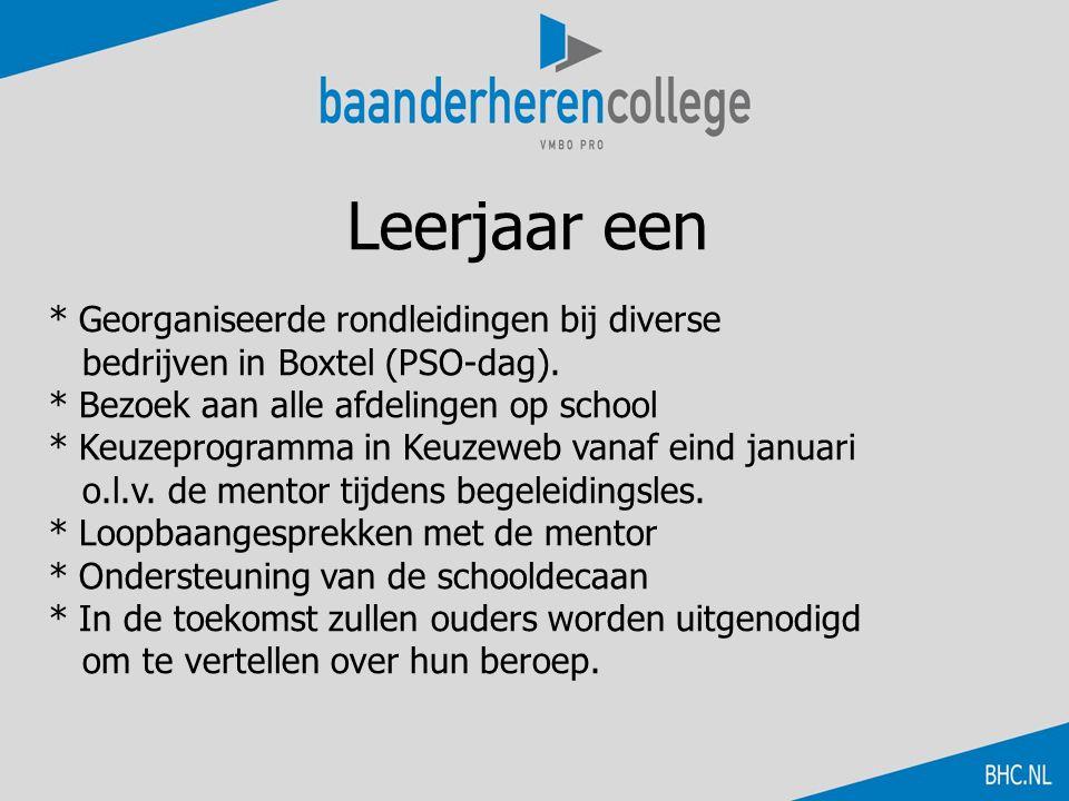 Leerjaar een * Georganiseerde rondleidingen bij diverse bedrijven in Boxtel (PSO-dag). * Bezoek aan alle afdelingen op school * Keuzeprogramma in Keuz