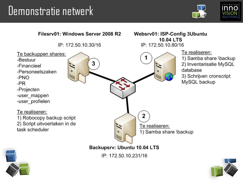 Demonstratie netwerk