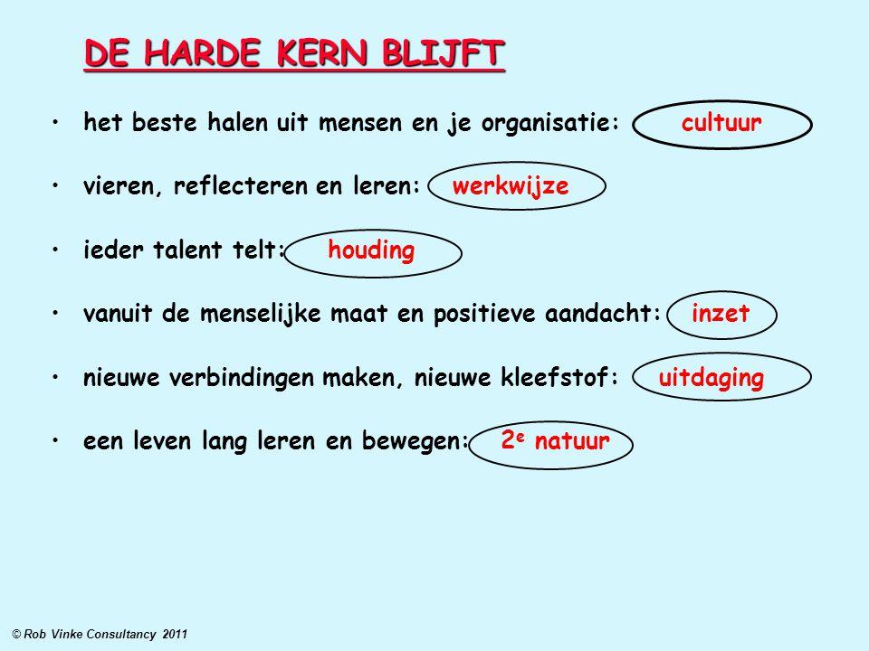 DE HARDE KERN BLIJFT het beste halen uit mensen en je organisatie: cultuur vieren, reflecteren en leren: werkwijze ieder talent telt: houding vanuit d