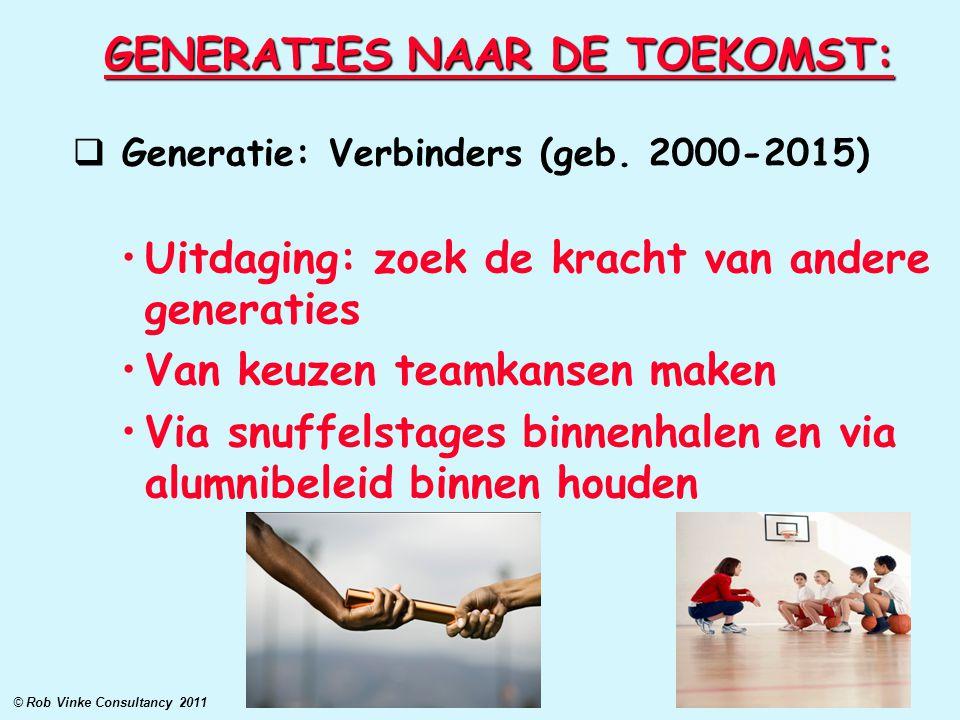 GENERATIES NAAR DE TOEKOMST:  Generatie: Verbinders (geb. 2000-2015) Uitdaging: zoek de kracht van andere generaties Van keuzen teamkansen maken Via