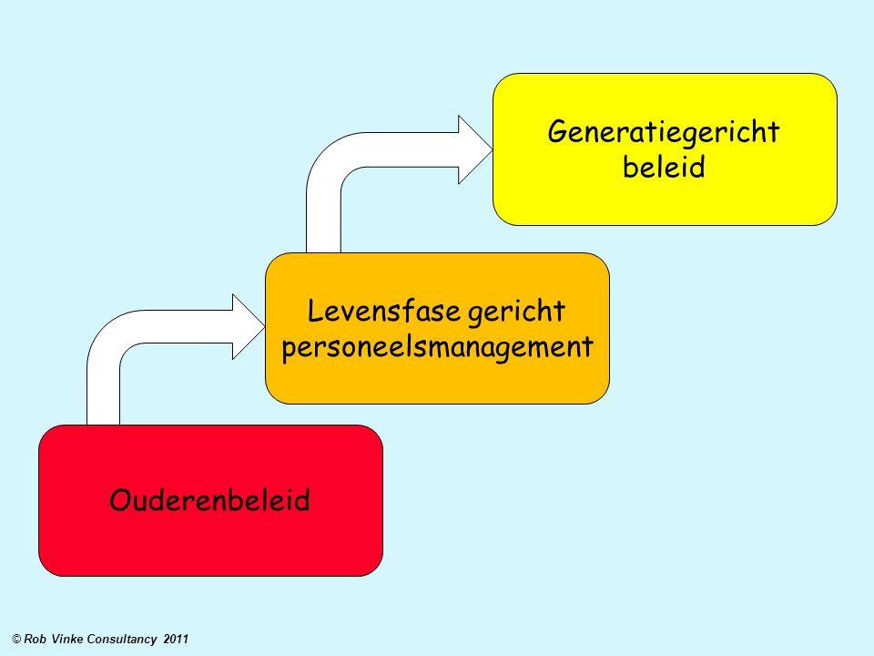 Ouderenbeleid Levensfase gericht personeelsmanagement Generatiegericht beleid © Rob Vinke Consultancy 2011