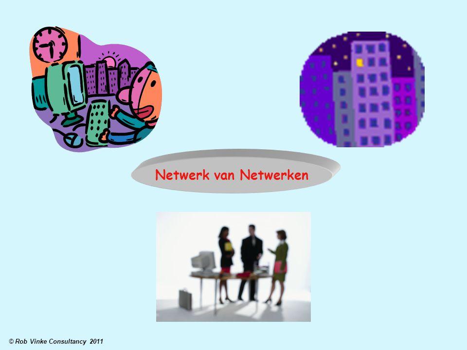 Netwerk van Netwerken © Rob Vinke Consultancy 2011