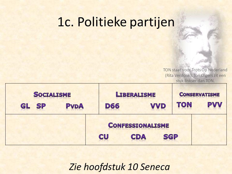1c. Politieke partijen Zie hoofdstuk 10 Seneca TON staat voor Trots Op Nederland (Rita Verdonk). Ton Olgers zit een stuk linkser dan TON.