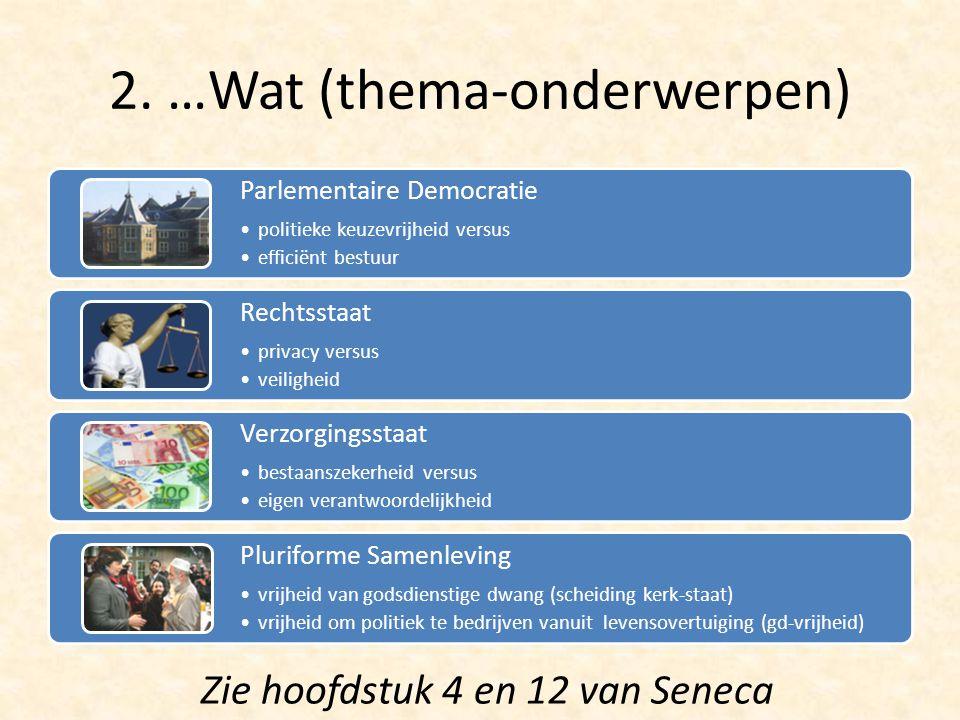 2. …Wat (thema-onderwerpen) Parlementaire Democratie politieke keuzevrijheid versus efficiënt bestuur Rechtsstaat privacy versus veiligheid Verzorging