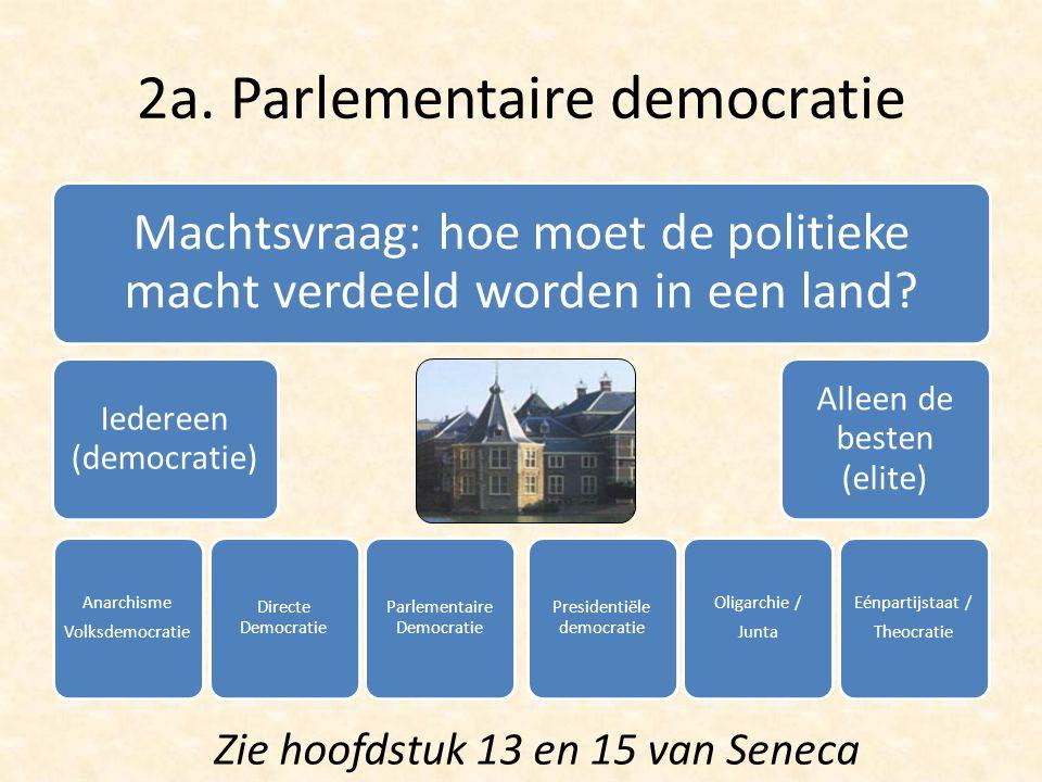 2a. Parlementaire democratie Machtsvraag: hoe moet de politieke macht verdeeld worden in een land? Iedereen (democratie) Anarchisme Volksdemocratie Di