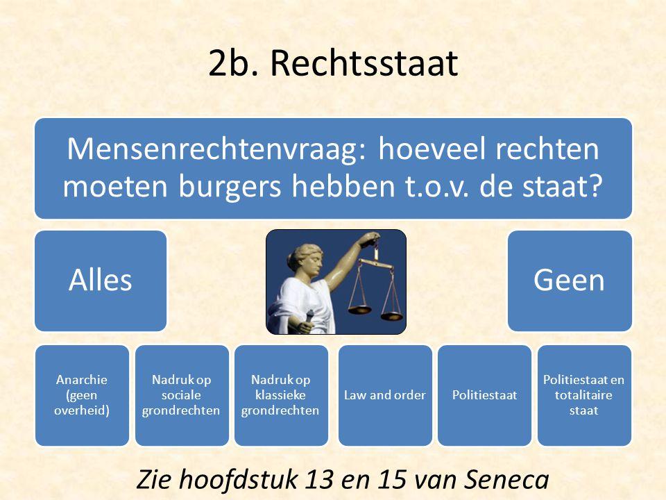 2b. Rechtsstaat Mensenrechtenvraag: hoeveel rechten moeten burgers hebben t.o.v. de staat? Alles Anarchie (geen overheid) Nadruk op sociale grondrecht