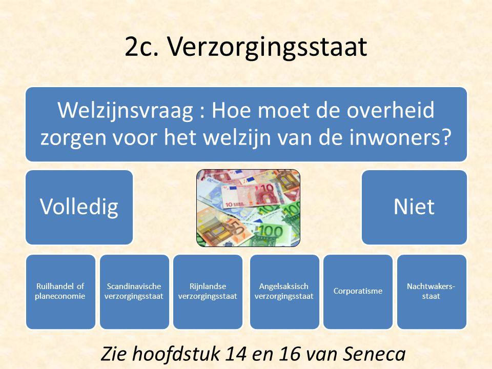 2c. Verzorgingsstaat Welzijnsvraag : Hoe moet de overheid zorgen voor het welzijn van de inwoners? Volledig Ruilhandel of planeconomie Scandinavische