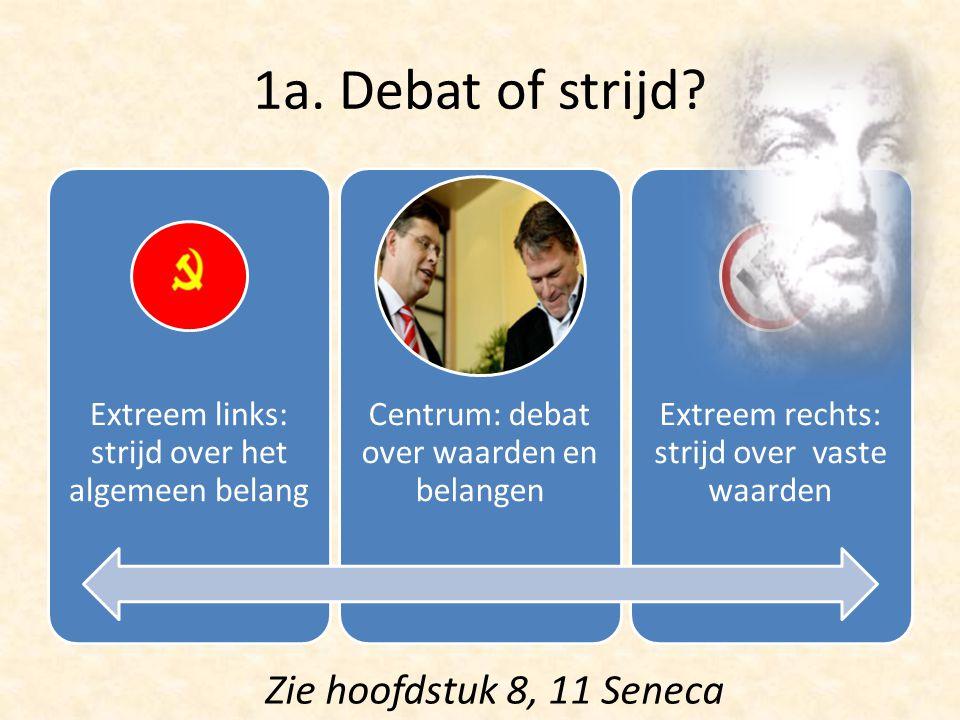 1a. Debat of strijd? Zie hoofdstuk 8, 11 Seneca Extreem links: strijd over het algemeen belang Centrum: debat over waarden en belangen Extreem rechts: