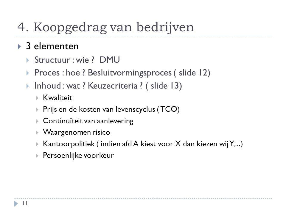 4. Koopgedrag van bedrijven  3 elementen  Structuur : wie ? DMU  Proces : hoe ? Besluitvormingsproces ( slide 12)  Inhoud : wat ? Keuzecriteria ?