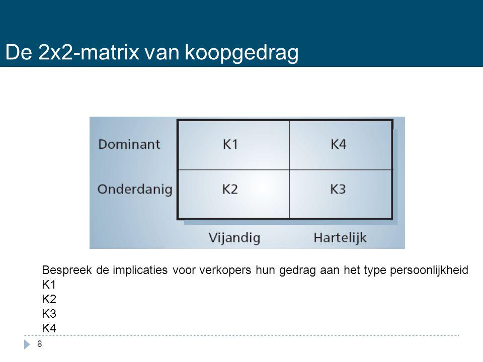 De 2x2-matrix van koopgedrag 8 Bespreek de implicaties voor verkopers hun gedrag aan het type persoonlijkheid K1 K2 K3 K4