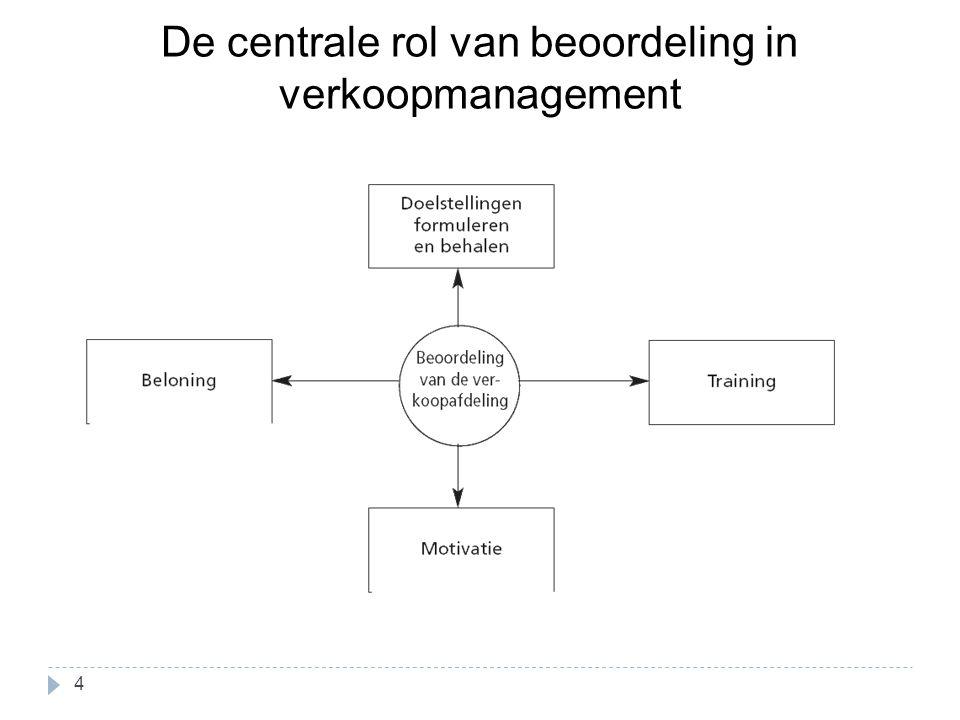 De centrale rol van beoordeling in verkoopmanagement 4
