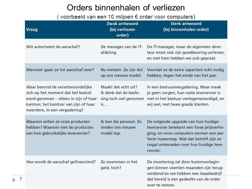 Orders binnenhalen of verliezen ( voorbeeld van een 10 miljoen € order voor computers ) 7