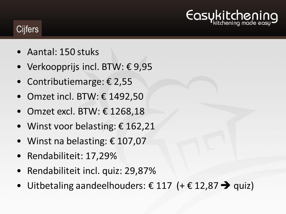 Cijfers Aantal: 150 stuks Verkoopprijs incl. BTW: € 9,95 Contributiemarge: € 2,55 Omzet incl. BTW: € 1492,50 Omzet excl. BTW: € 1268,18 Winst voor bel