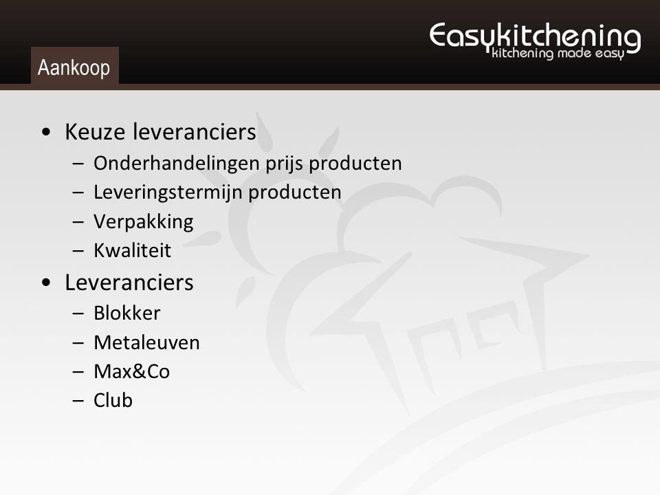 Aankoop Keuze leveranciers –Onderhandelingen prijs producten –Leveringstermijn producten –Verpakking –Kwaliteit Leveranciers –Blokker –Metaleuven –Max&Co –Club