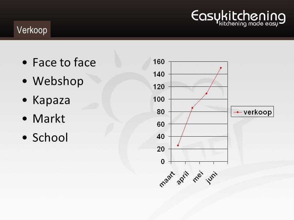 Verkoop Face to face Webshop Kapaza Markt School