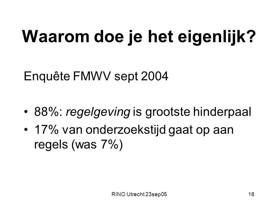 RINO Utrecht 23sep0516 Waarom doe je het eigenlijk? Enquête FMWV sept 2004 88%: regelgeving is grootste hinderpaal 17% van onderzoekstijd gaat op aan